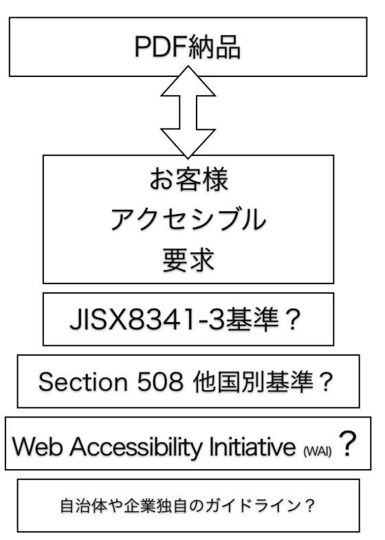 Jisx_03