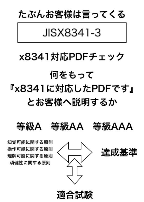 Jisx_07