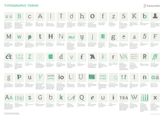 Typographytermsfull